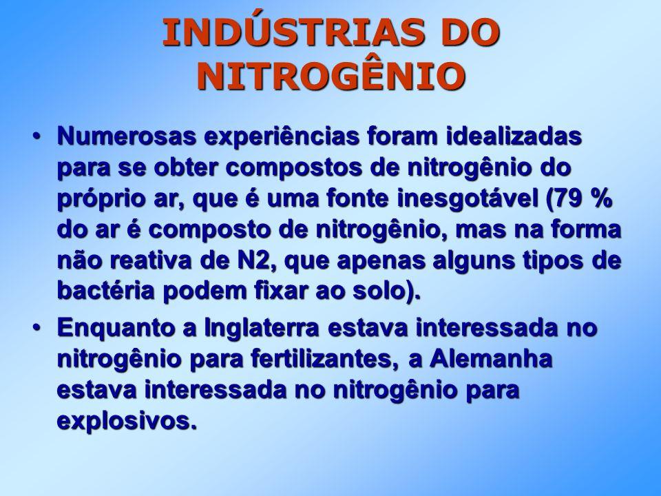 INDÚSTRIAS DO NITROGÊNIO Numerosas experiências foram idealizadas para se obter compostos de nitrogênio do próprio ar, que é uma fonte inesgotável (79