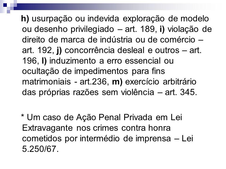 h) usurpação ou indevida exploração de modelo ou desenho privilegiado – art. 189, i) violação de direito de marca de indústria ou de comércio – art. 1