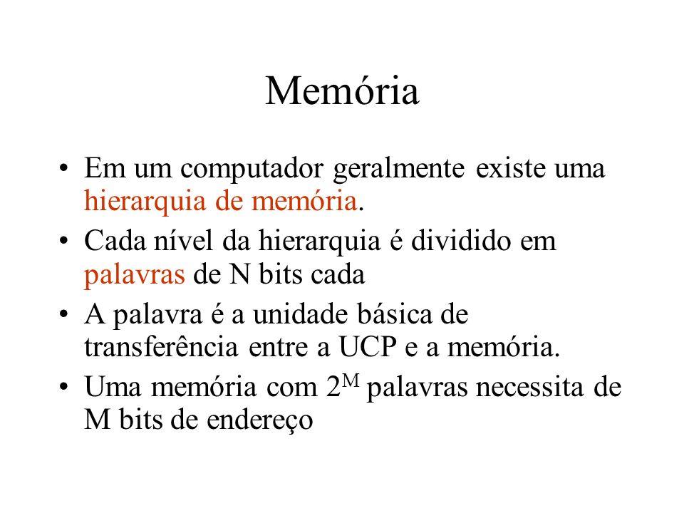 Memória Em um computador geralmente existe uma hierarquia de memória. Cada nível da hierarquia é dividido em palavras de N bits cada A palavra é a uni