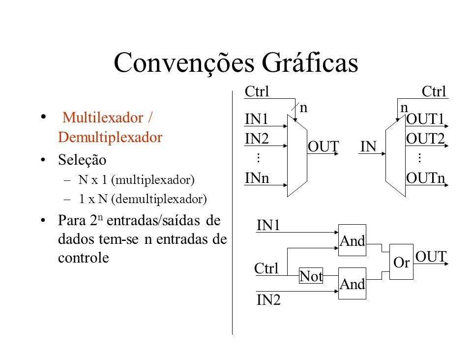 Convenções Gráficas Multilexador / Demultiplexador Seleção –N x 1 (multiplexador) –1 x N (demultiplexador) Para 2 n entradas/saídas de dados tem-se n