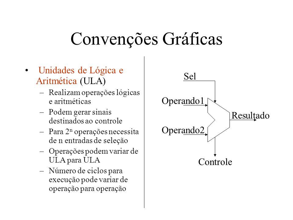 Convenções Gráficas Unidades de Lógica e Aritmética (ULA) –Realizam operações lógicas e aritméticas –Podem gerar sinais destinados ao controle –Para 2