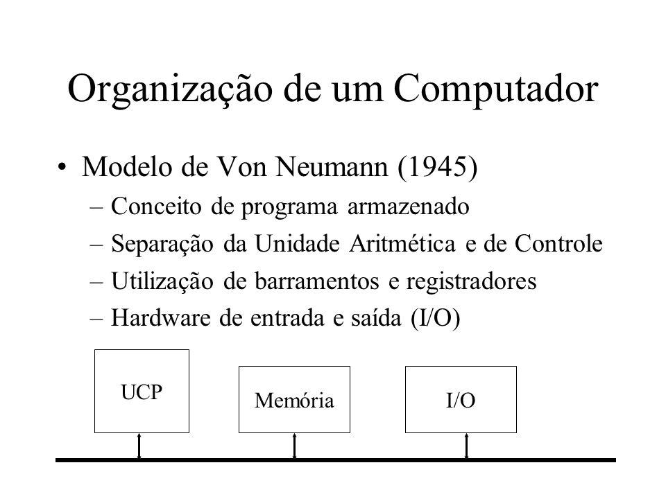 Execução de Instruções Bloco Controle Bloco Operativa operação Memória endereço instrução dados endereço instrução BCMEM instrução MEMBC endereço operando 1 MEMBC endereço resultado MEMBC operando 1 MEMBO operando 2 MEMBO executa soma BO resultado MEMBO endereço operando 2 BCMEM ordem de execução BCBO Bloco Operativa