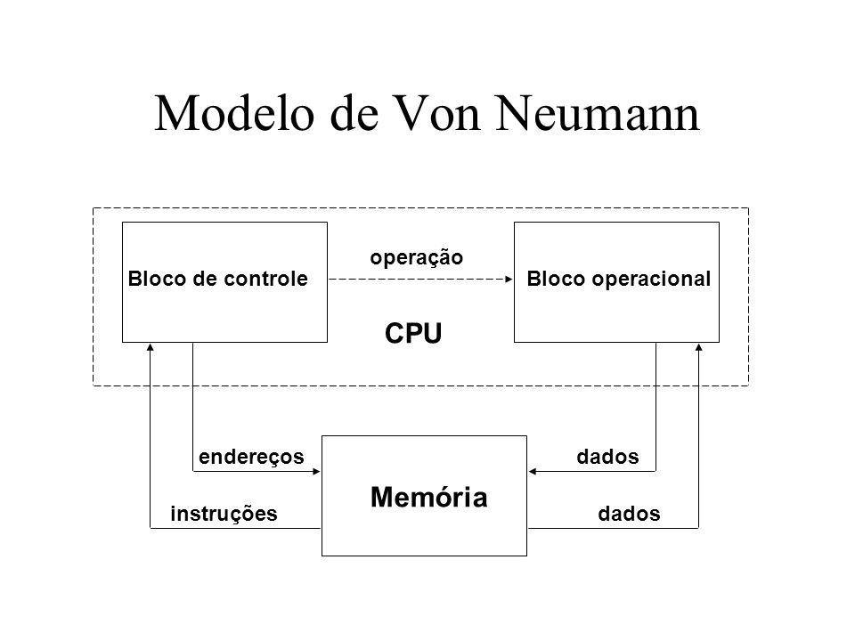 Noções de Desempenho Ciclo de relógio (clock): intervalos básicos de tempo nos quais são executadas as operações elementares de uma instrução –transferências de valores entre registradores –operações aritméticas na ALU Período do relógio (T): Tempo de duração de um ciclo do relógio Freqüência do relógio (f): Freqüência de repetição de ciclos de clock por unidade de tempo Exemplo: Se o período do relógio é de T = 4 ns = 4x10 -9 f = 1/T = 1/4x10 -9 = 250 MHz