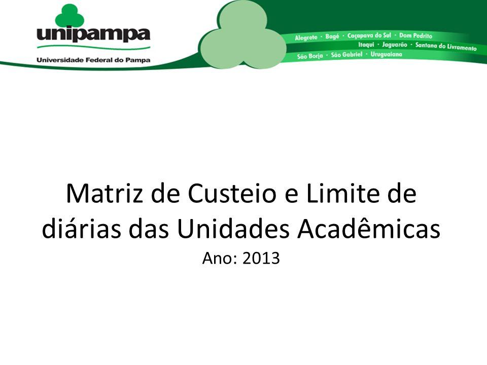 Matriz de Custeio e Limite de diárias das Unidades Acadêmicas Ano: 2013
