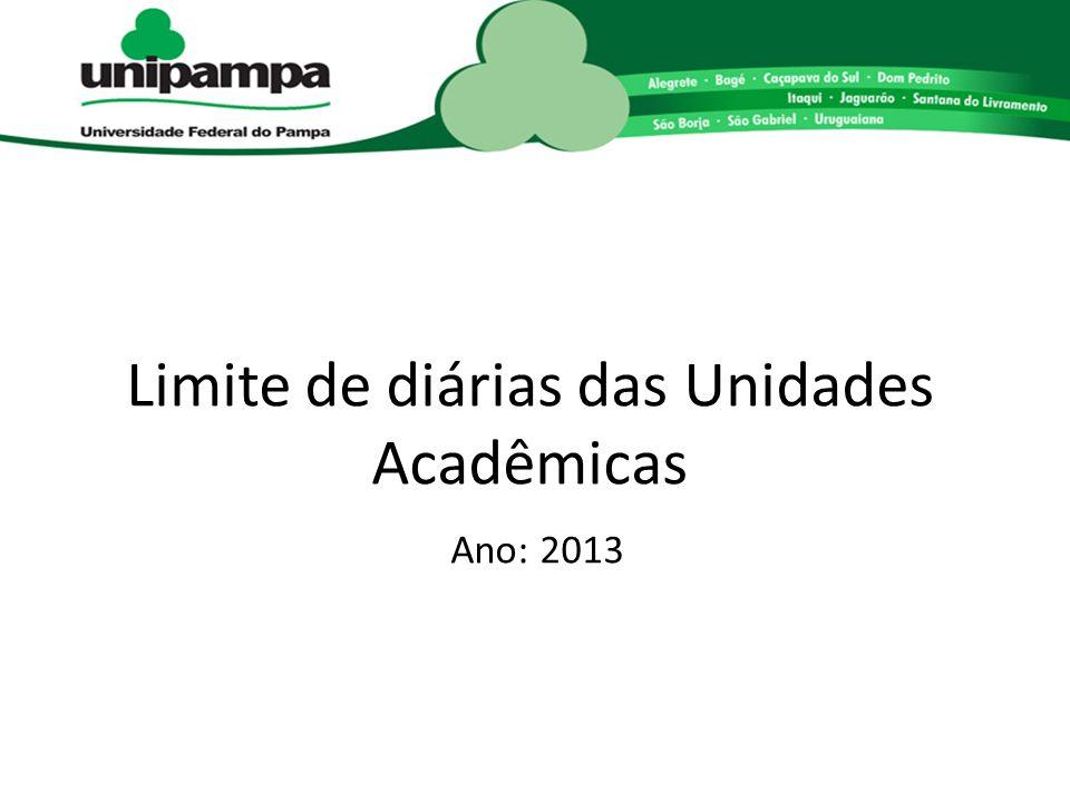 Limite de diárias das Unidades Acadêmicas Ano: 2013