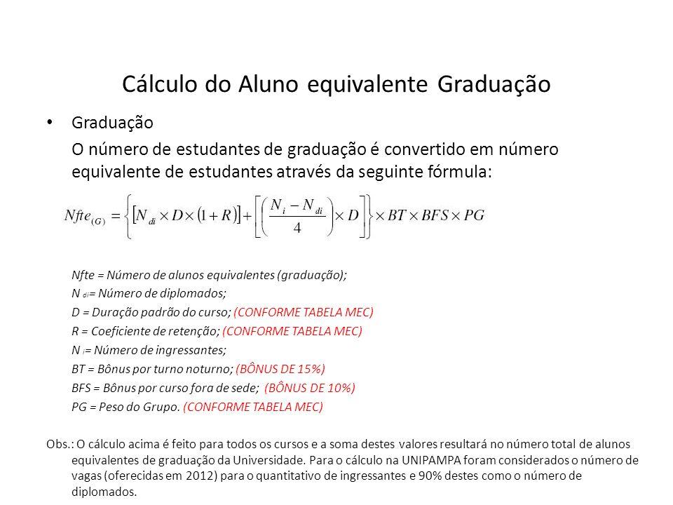 Graduação O número de estudantes de graduação é convertido em número equivalente de estudantes através da seguinte fórmula: Nfte = Número de alunos equivalentes (graduação); N di = Número de diplomados; D = Duração padrão do curso; (CONFORME TABELA MEC) R = Coeficiente de retenção; (CONFORME TABELA MEC) N i = Número de ingressantes; BT = Bônus por turno noturno; (BÔNUS DE 15%) BFS = Bônus por curso fora de sede; (BÔNUS DE 10%) PG = Peso do Grupo.