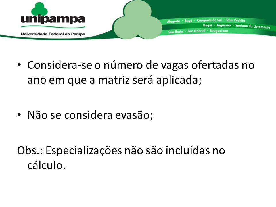 Considera-se o número de vagas ofertadas no ano em que a matriz será aplicada; Não se considera evasão; Obs.: Especializações não são incluídas no cálculo.