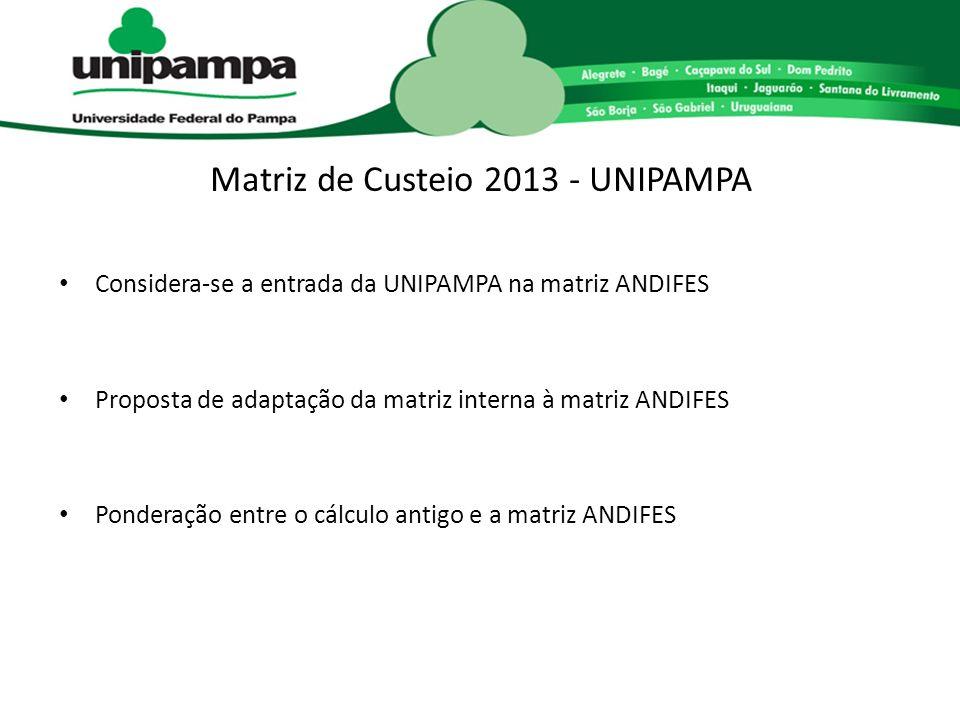 Matriz de Custeio 2013 - UNIPAMPA Considera-se a entrada da UNIPAMPA na matriz ANDIFES Proposta de adaptação da matriz interna à matriz ANDIFES Ponderação entre o cálculo antigo e a matriz ANDIFES