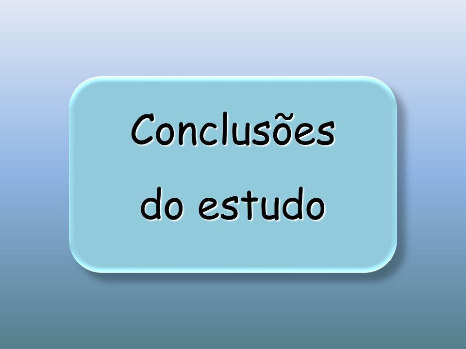 Conclusões do estudo Conclusões