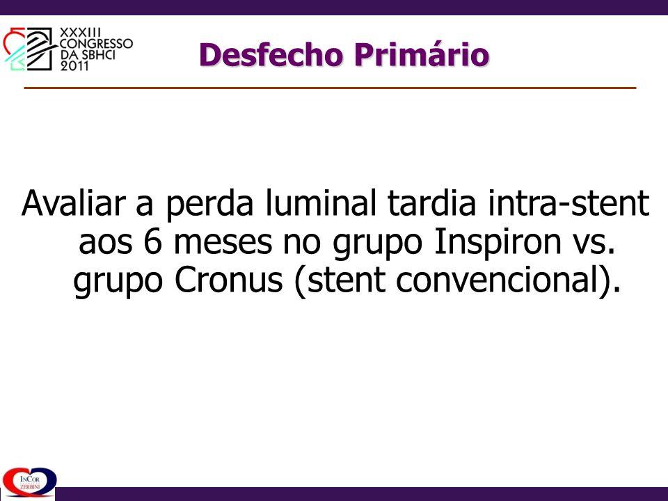 Desfecho Primário Avaliar a perda luminal tardia intra-stent aos 6 meses no grupo Inspiron vs. grupo Cronus (stent convencional).