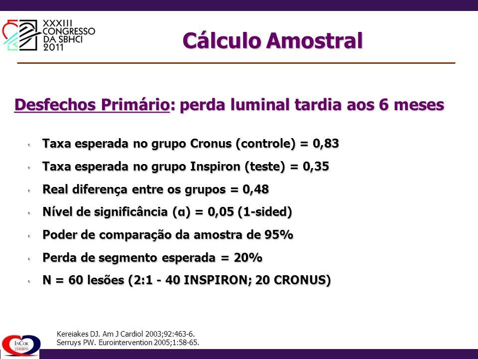 Taxa esperada no grupo Cronus (controle) = 0,83 Taxa esperada no grupo Cronus (controle) = 0,83 Taxa esperada no grupo Inspiron (teste) = 0,35 Taxa es