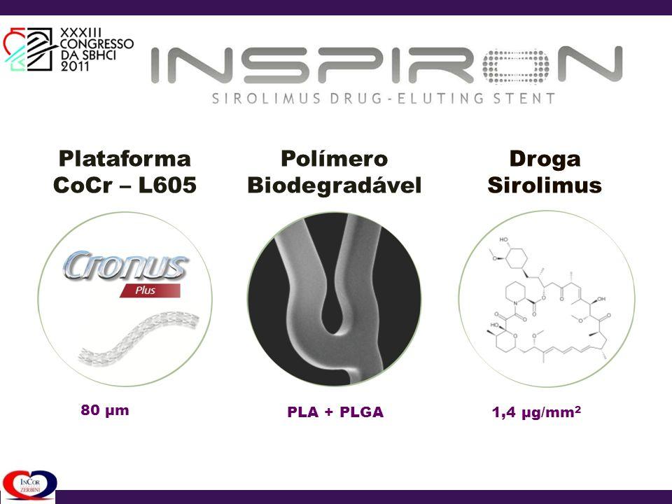 Droga Sirolimus Plataforma CoCr – L605 Polímero Biodegradável PLA + PLGA 80 μm 1,4 μg/mm 2