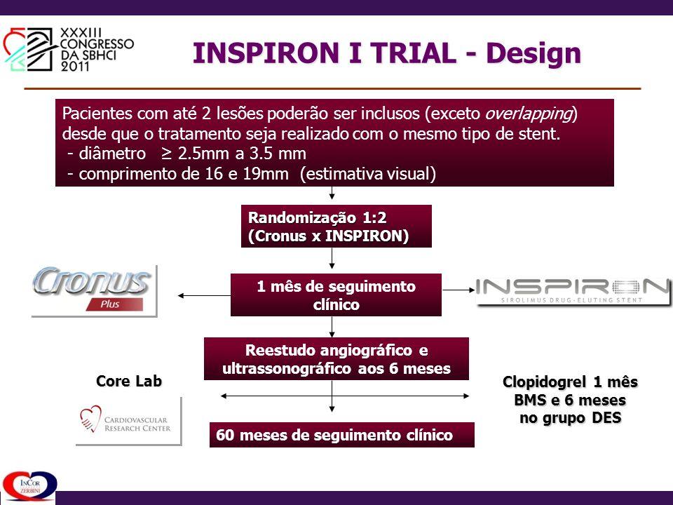 INSPIRON I TRIAL - Design Clopidogrel 1 mês BMS e 6 meses no grupo DES Core Lab Pacientes com até 2 lesões poderão ser inclusos (exceto overlapping) d