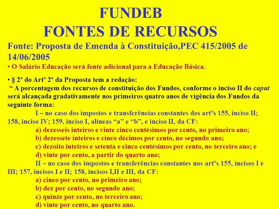 FUNDEB FONTES DE RECURSOS Fonte: Proposta de Emenda à Constituição,PEC 415/2005 de 14/06/2005 O Salário Educação será fonte adicional para a Educação Básica.