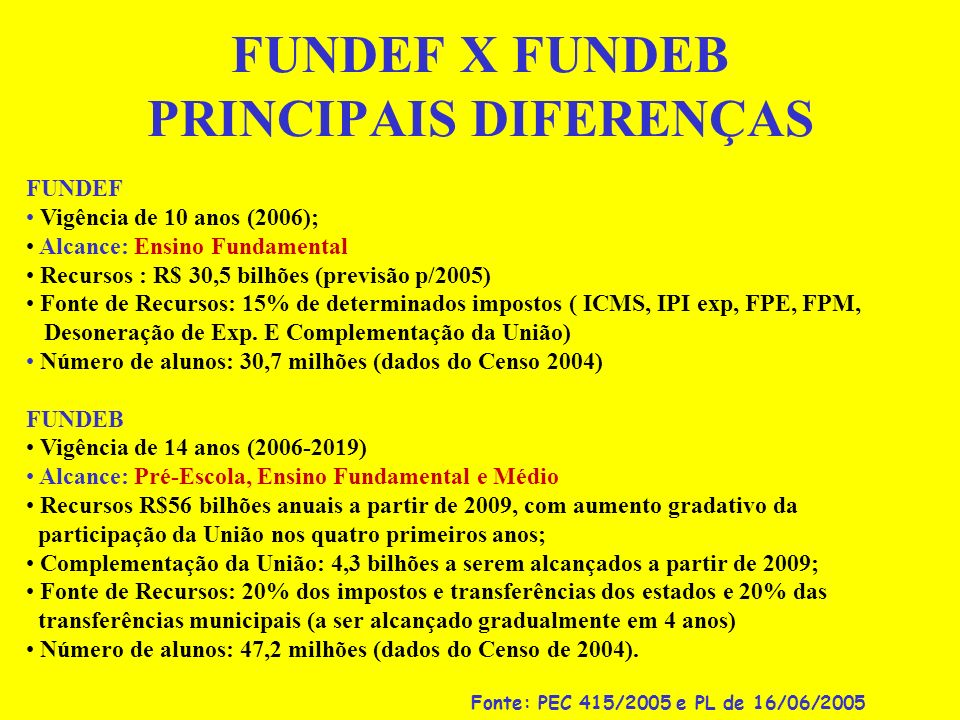 FUNDEF X FUNDEB PRINCIPAIS DIFERENÇAS FUNDEF Vigência de 10 anos (2006); Alcance: Ensino Fundamental Recursos : R$ 30,5 bilhões (previsão p/2005) Fonte de Recursos: 15% de determinados impostos ( ICMS, IPI exp, FPE, FPM, Desoneração de Exp.