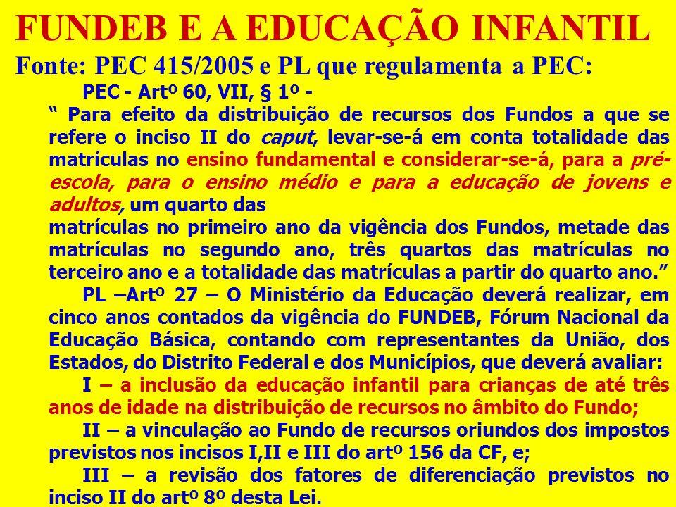 FUNDEF X FUNDEB PRINCIPAIS DIFERENÇAS FUNDEF Vigência de 10 anos (2006); Alcance: Ensino Fundamental Recursos : R$ 30,5 bilhões (previsão p/2005) Font