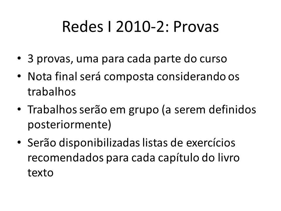 Redes I 2010-2: Provas 3 provas, uma para cada parte do curso Nota final será composta considerando os trabalhos Trabalhos serão em grupo (a serem def