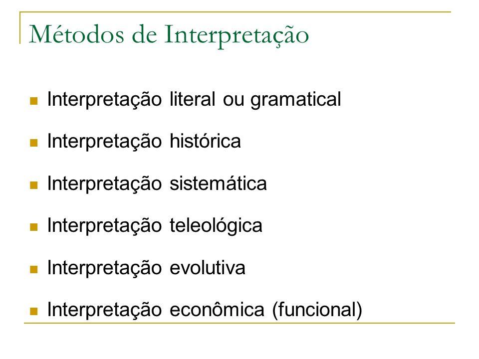 Métodos de Interpretação Interpretação literal ou gramatical Interpretação histórica Interpretação sistemática Interpretação teleológica Interpretação