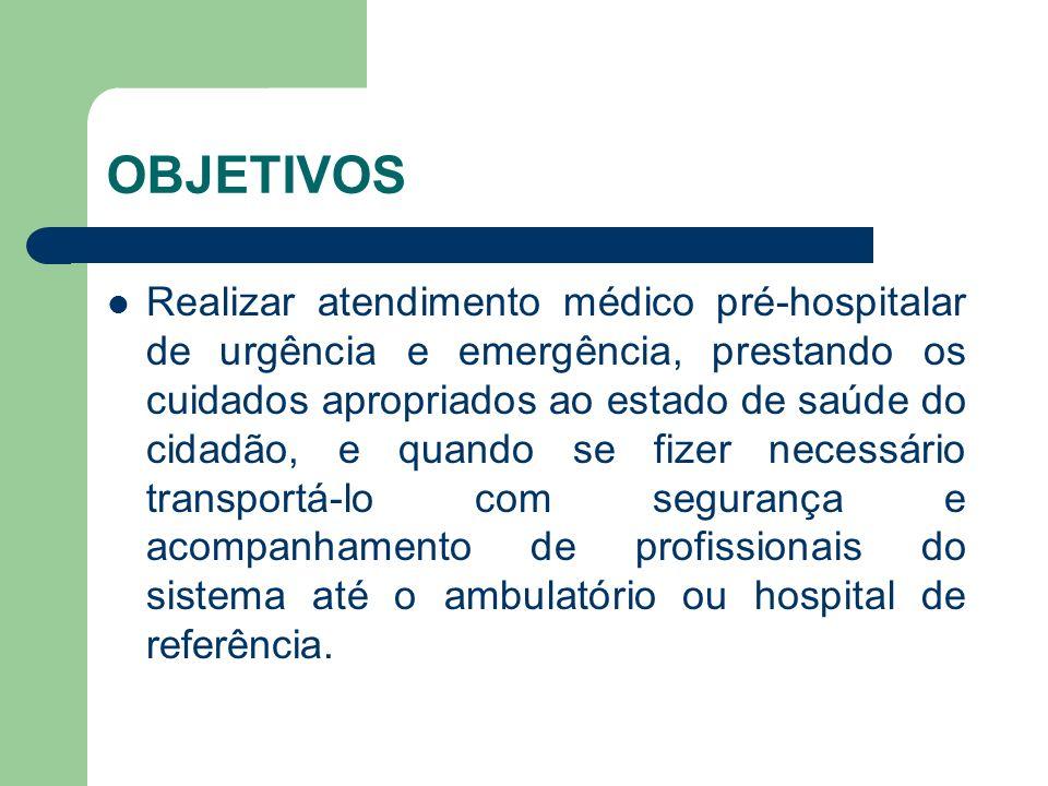 Realizar atendimento médico pré-hospitalar de urgência e emergência, prestando os cuidados apropriados ao estado de saúde do cidadão, e quando se fize