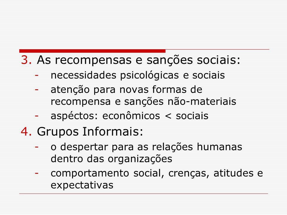 3.As recompensas e sanções sociais: -necessidades psicológicas e sociais -atenção para novas formas de recompensa e sanções não-materiais -aspéctos: e