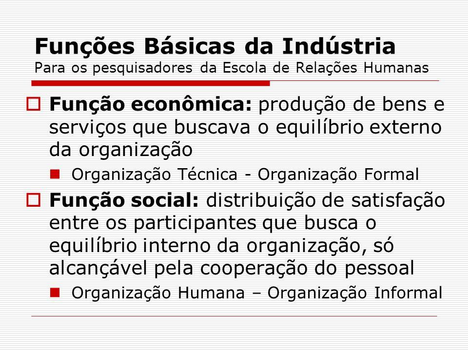 Funções Básicas da Indústria Para os pesquisadores da Escola de Relações Humanas Função econômica: produção de bens e serviços que buscava o equilíbri