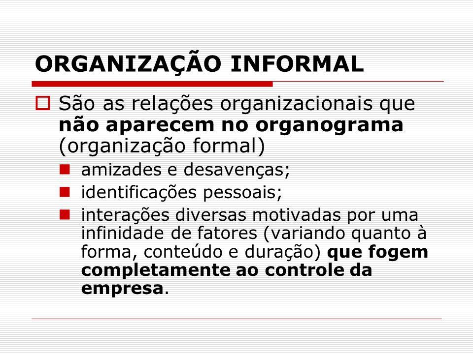 ORGANIZAÇÃO INFORMAL São as relações organizacionais que não aparecem no organograma (organização formal) amizades e desavenças; identificações pessoa