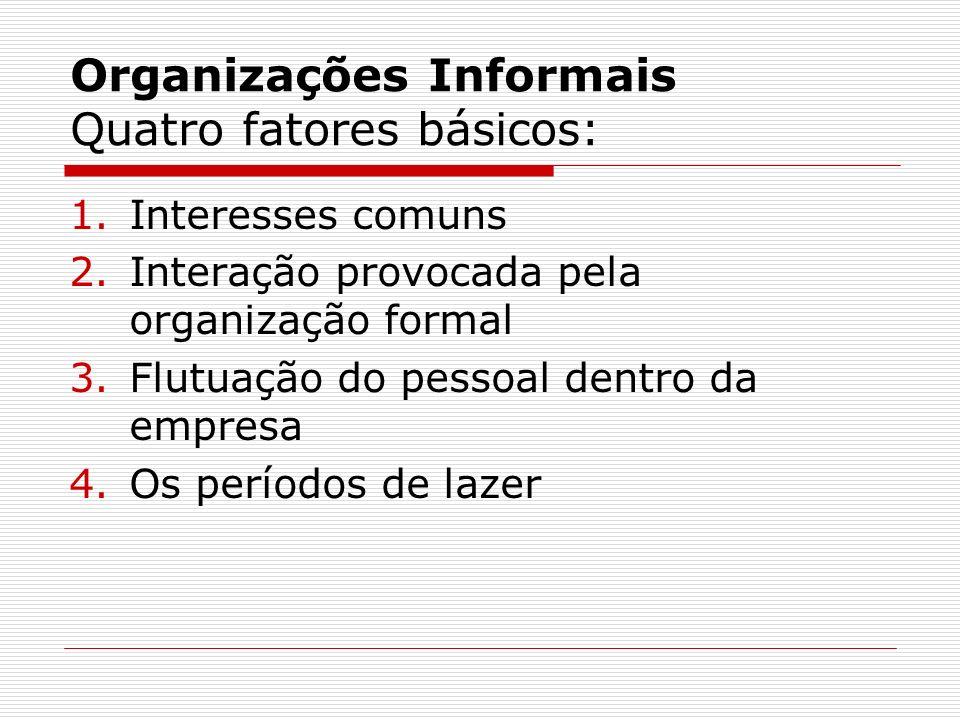 Organizações Informais Quatro fatores básicos: 1.Interesses comuns 2.Interação provocada pela organização formal 3.Flutuação do pessoal dentro da empr