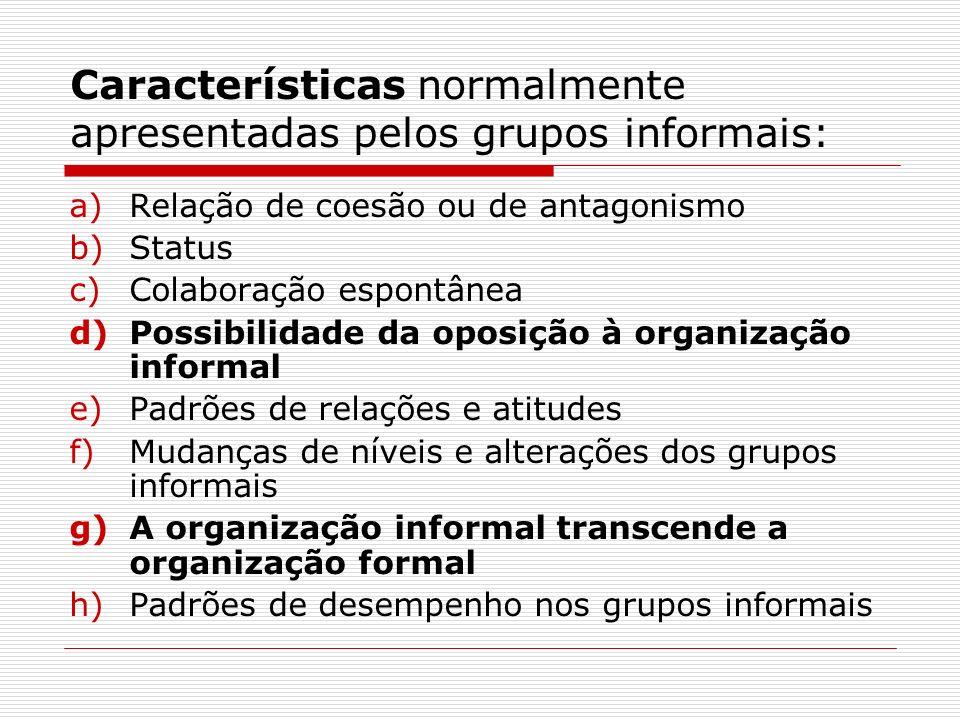 Características normalmente apresentadas pelos grupos informais: a)Relação de coesão ou de antagonismo b)Status c)Colaboração espontânea d)Possibilida