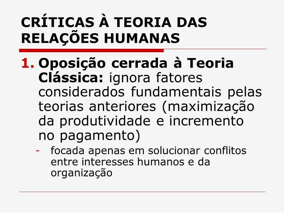 CRÍTICAS À TEORIA DAS RELAÇÕES HUMANAS 1.Oposição cerrada à Teoria Clássica: ignora fatores considerados fundamentais pelas teorias anteriores (maximi