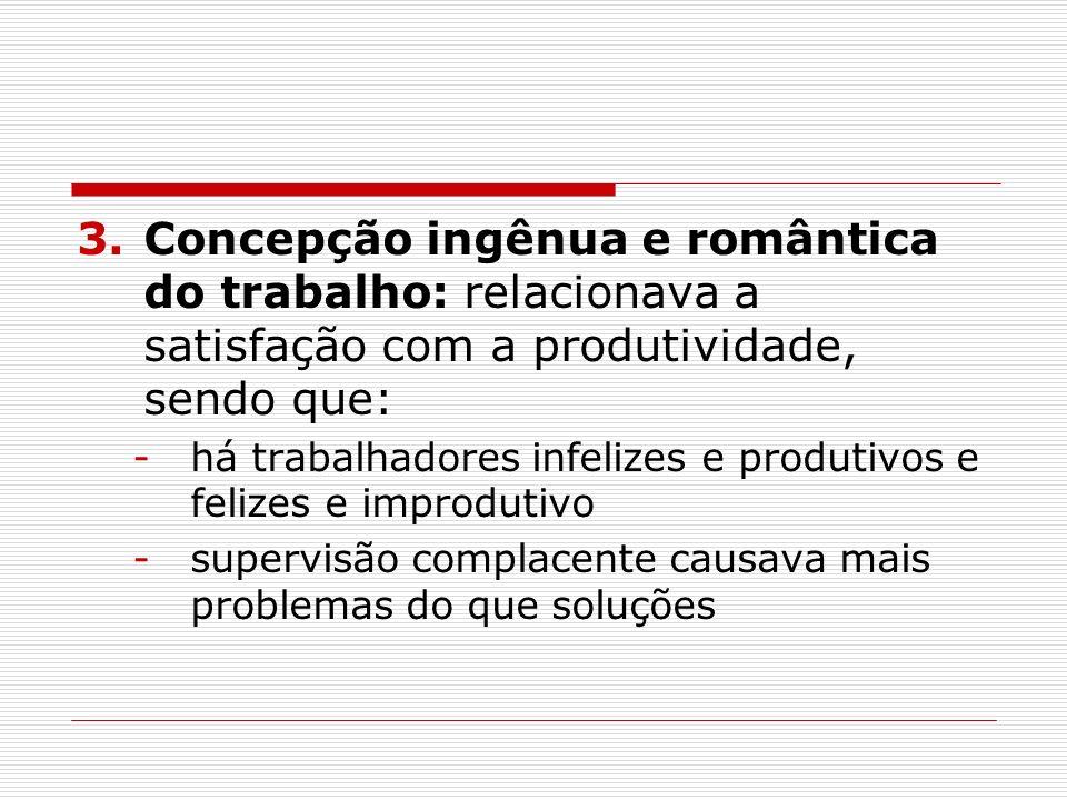 3.Concepção ingênua e romântica do trabalho: relacionava a satisfação com a produtividade, sendo que: -há trabalhadores infelizes e produtivos e feliz