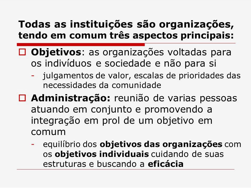 Todas as instituições são organizações, tendo em comum três aspectos principais: Objetivos: as organizações voltadas para os indivíduos e sociedade e