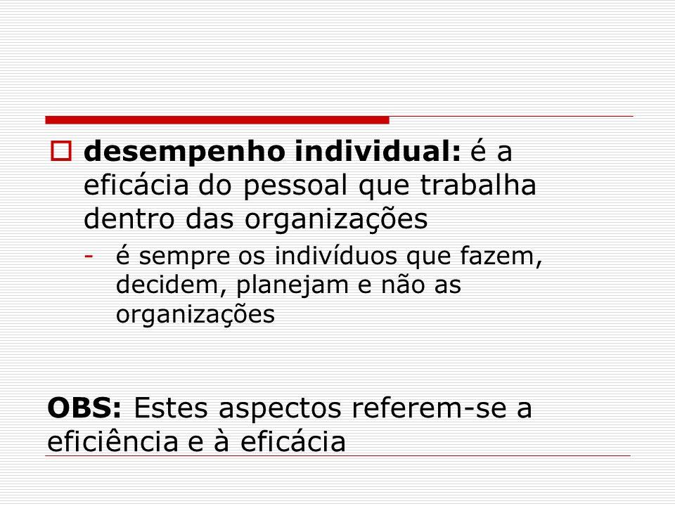 desempenho individual: é a eficácia do pessoal que trabalha dentro das organizações -é sempre os indivíduos que fazem, decidem, planejam e não as orga
