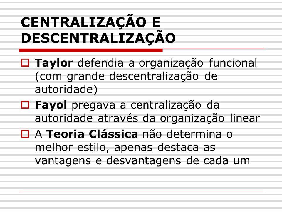 CENTRALIZAÇÃO E DESCENTRALIZAÇÃO Taylor defendia a organização funcional (com grande descentralização de autoridade) Fayol pregava a centralização da