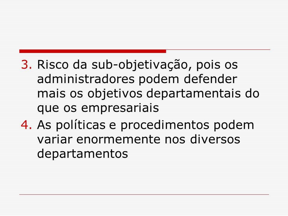 3.Risco da sub-objetivação, pois os administradores podem defender mais os objetivos departamentais do que os empresariais 4.As políticas e procedimen