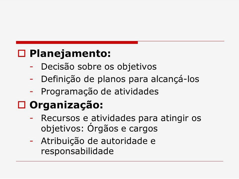 Planejamento: -Decisão sobre os objetivos -Definição de planos para alcançá-los -Programação de atividades Organização: -Recursos e atividades para at