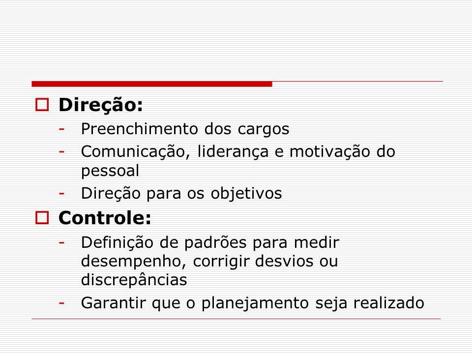 Direção: -Preenchimento dos cargos -Comunicação, liderança e motivação do pessoal -Direção para os objetivos Controle: -Definição de padrões para medi