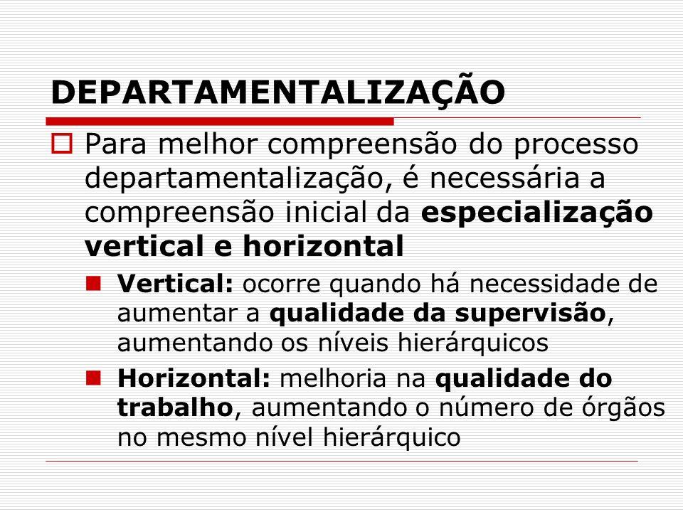 DEPARTAMENTALIZAÇÃO Para melhor compreensão do processo departamentalização, é necessária a compreensão inicial da especialização vertical e horizonta