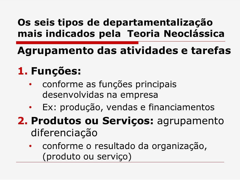 Os seis tipos de departamentalização mais indicados pela Teoria Neoclássica Agrupamento das atividades e tarefas 1.Funções: conforme as funções princi