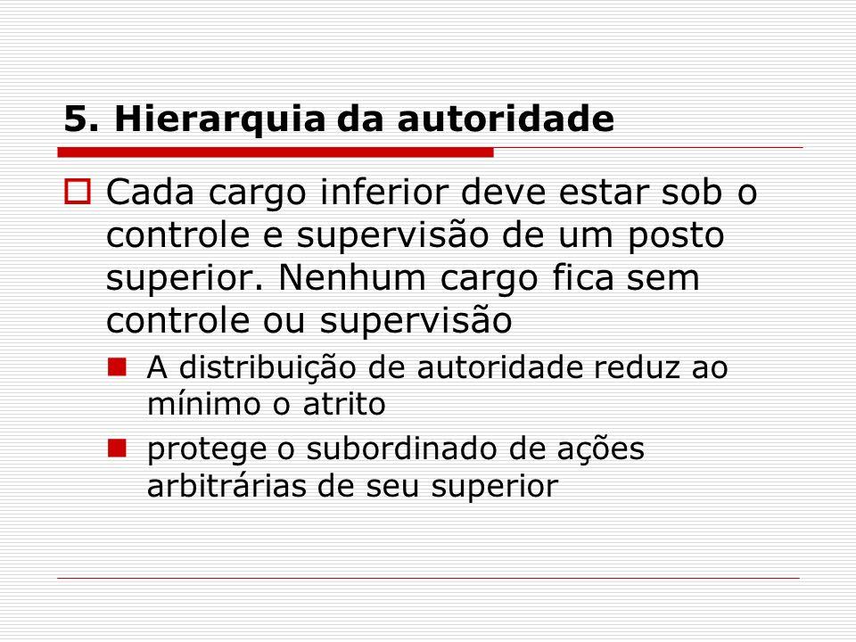 5. Hierarquia da autoridade Cada cargo inferior deve estar sob o controle e supervisão de um posto superior. Nenhum cargo fica sem controle ou supervi