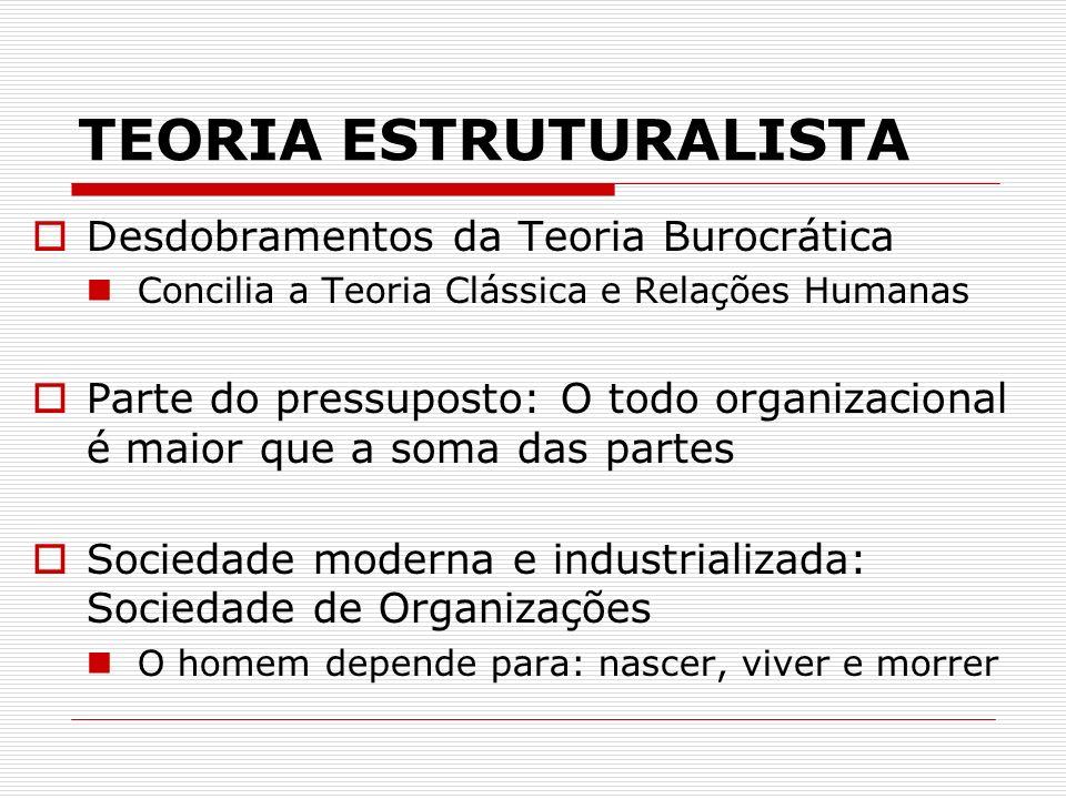 TEORIA ESTRUTURALISTA Desdobramentos da Teoria Burocrática Concilia a Teoria Clássica e Relações Humanas Parte do pressuposto: O todo organizacional é