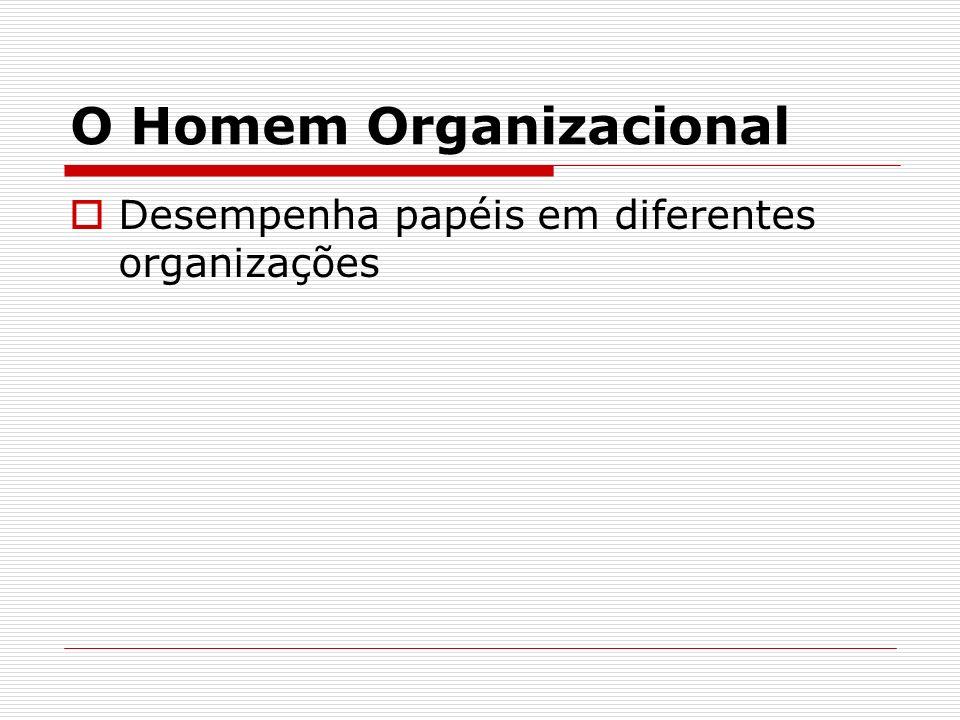O Homem Organizacional Desempenha papéis em diferentes organizações