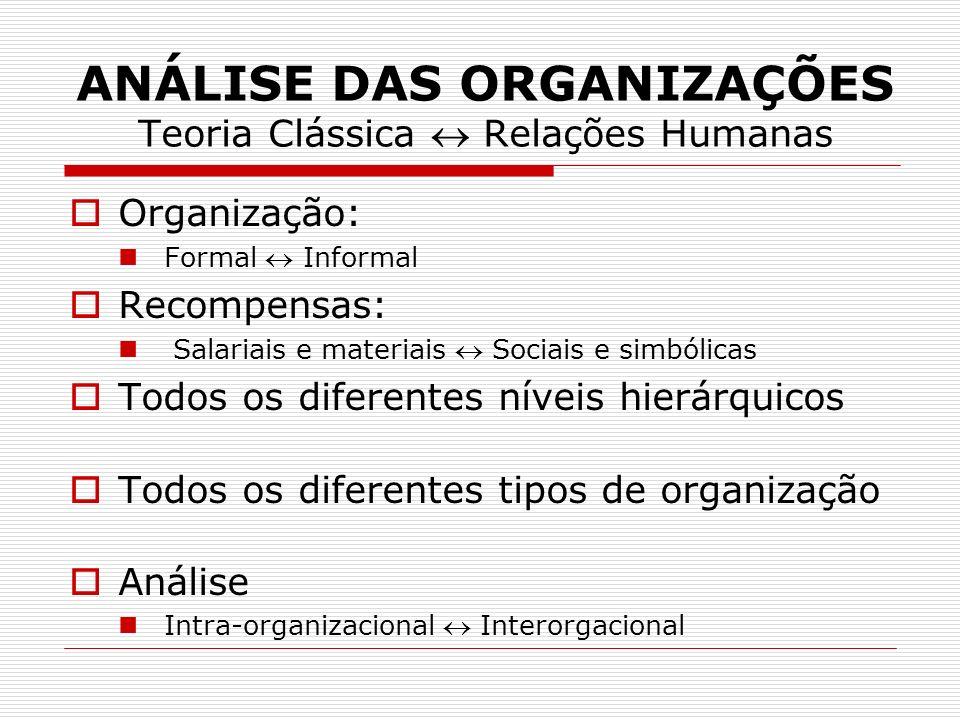 ANÁLISE DAS ORGANIZAÇÕES Teoria Clássica Relações Humanas Organização: Formal Informal Recompensas: Salariais e materiais Sociais e simbólicas Todos o