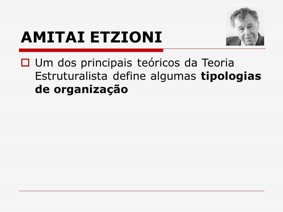 AMITAI ETZIONI Um dos principais teóricos da Teoria Estruturalista define algumas tipologias de organização