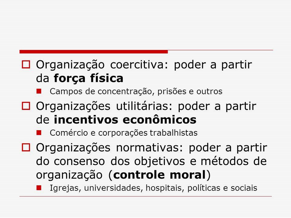 Organização coercitiva: poder a partir da força física Campos de concentração, prisões e outros Organizações utilitárias: poder a partir de incentivos