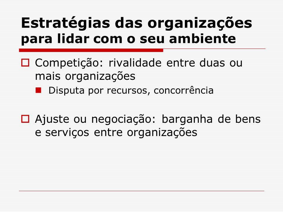 Estratégias das organizações para lidar com o seu ambiente Competição: rivalidade entre duas ou mais organizações Disputa por recursos, concorrência A