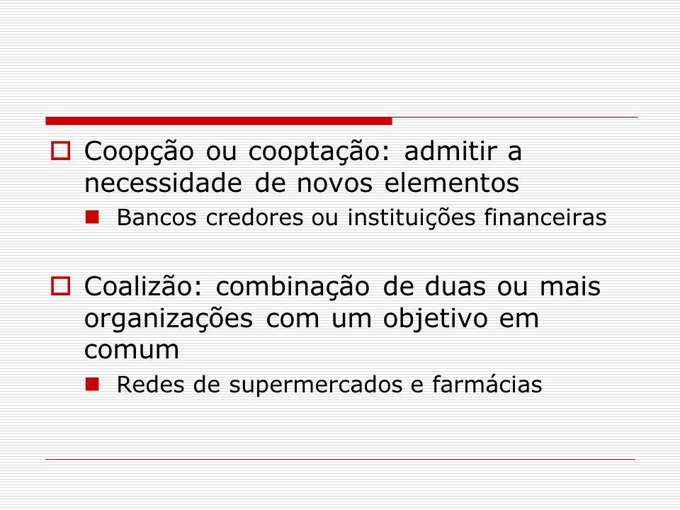 Coopção ou cooptação: admitir a necessidade de novos elementos Bancos credores ou instituições financeiras Coalizão: combinação de duas ou mais organi