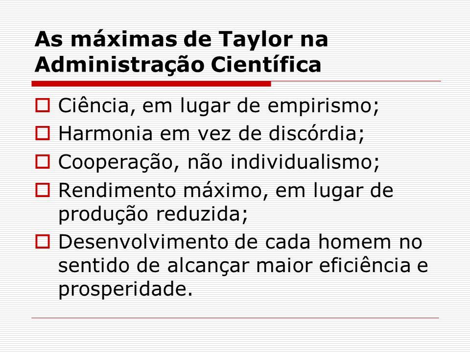 As máximas de Taylor na Administração Científica Ciência, em lugar de empirismo; Harmonia em vez de discórdia; Cooperação, não individualismo; Rendime