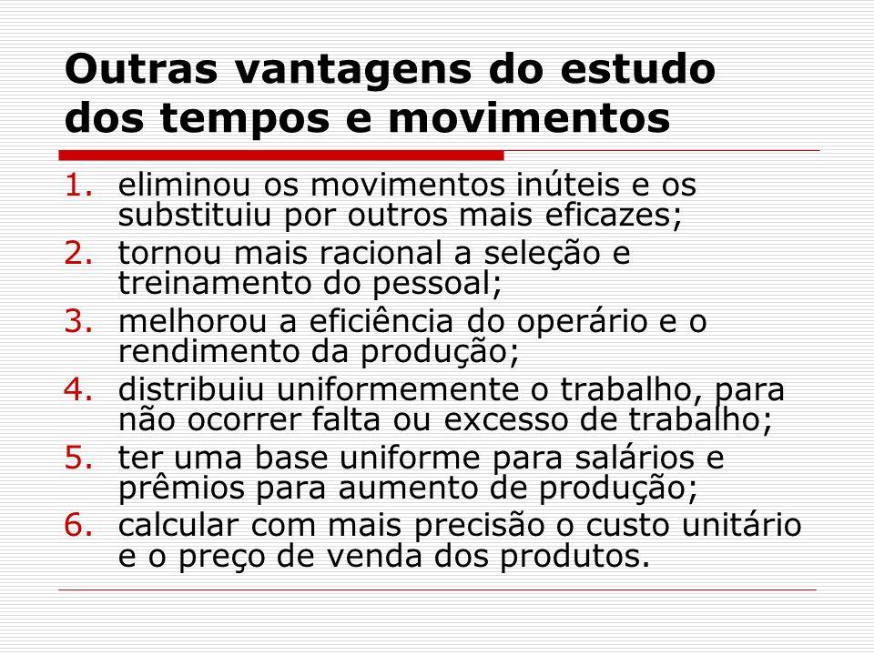 Outras vantagens do estudo dos tempos e movimentos 1.eliminou os movimentos inúteis e os substituiu por outros mais eficazes; 2.tornou mais racional a