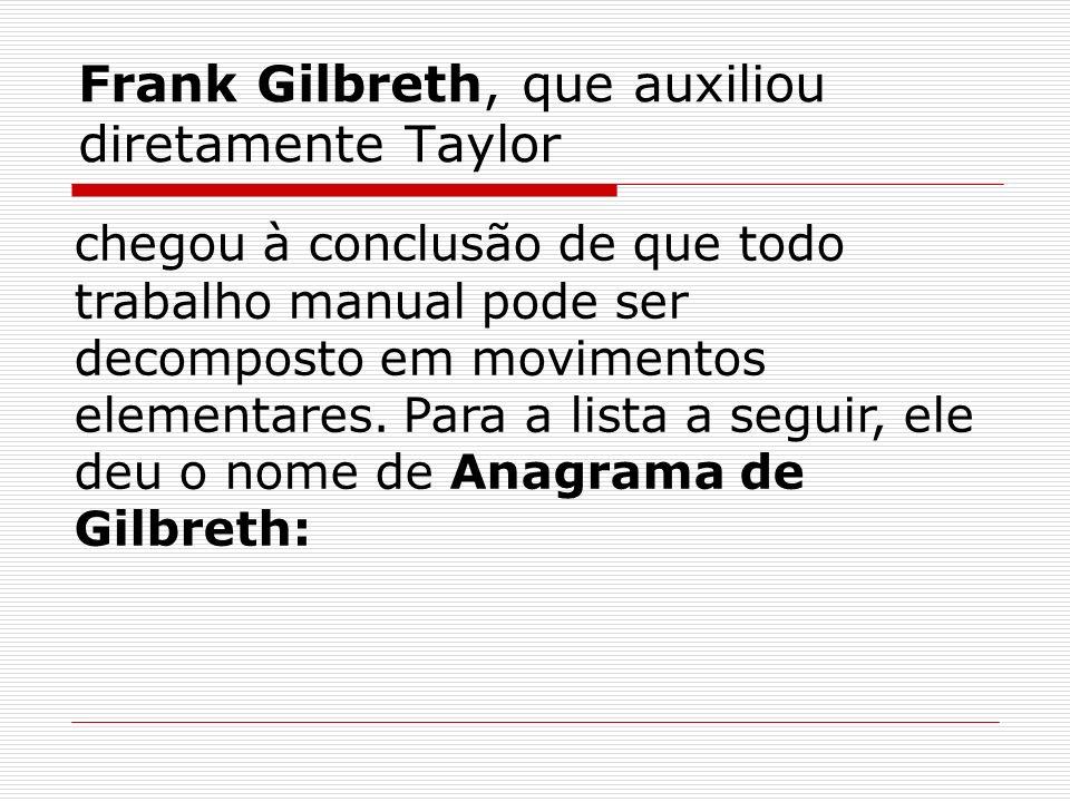 Frank Gilbreth, que auxiliou diretamente Taylor chegou à conclusão de que todo trabalho manual pode ser decomposto em movimentos elementares. Para a l