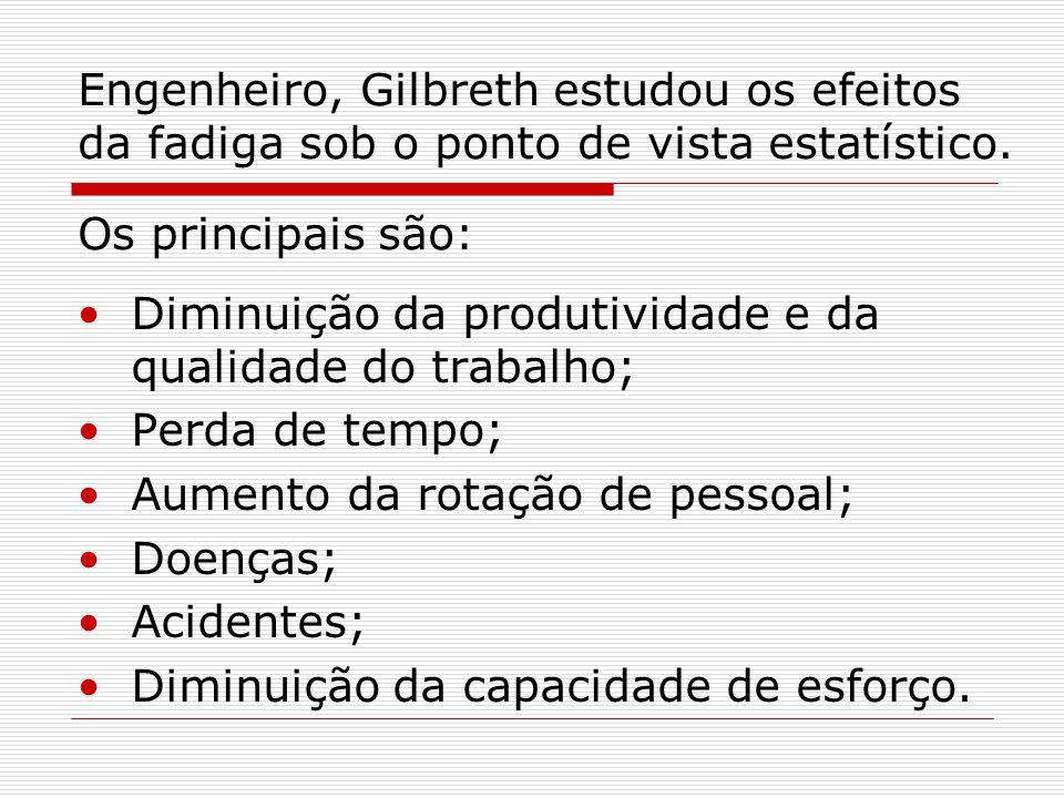 Engenheiro, Gilbreth estudou os efeitos da fadiga sob o ponto de vista estatístico. Os principais são: Diminuição da produtividade e da qualidade do t